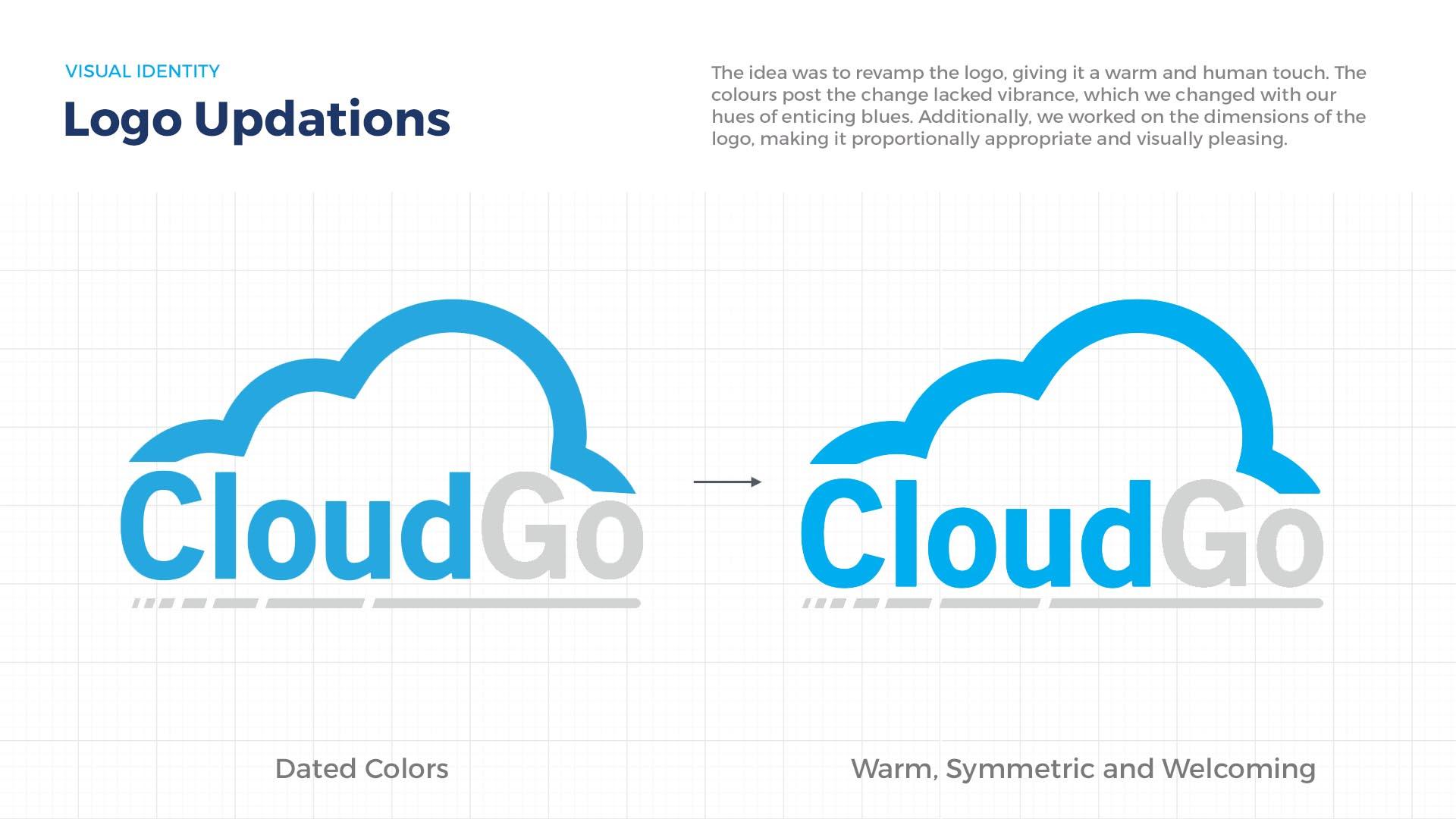 Cloud Go Logo Updation