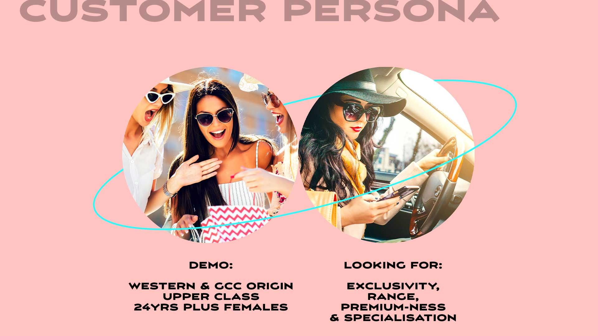 The Fashion Net Customer Persona